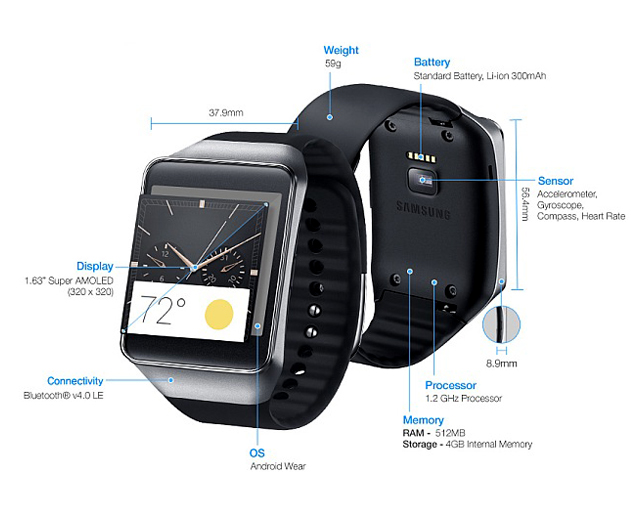 Samsung releases the Gear Live watch (фото 3)