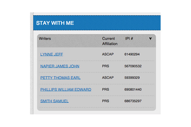 Tom Petty will now receive royalties from Sam Smith's Stay With Me